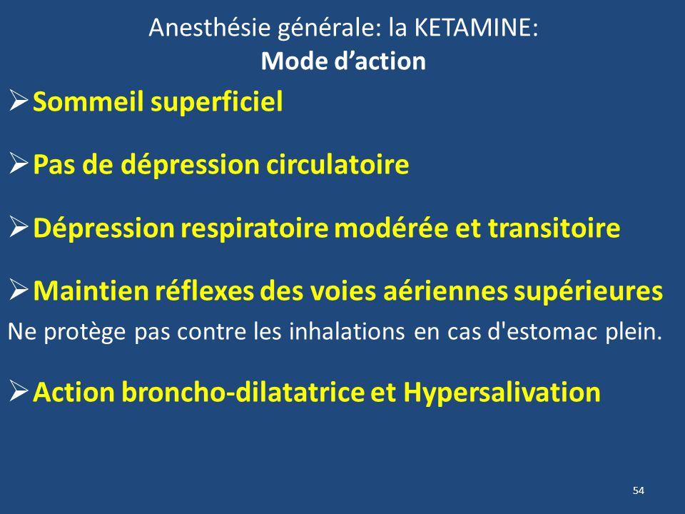 54 Anesthésie générale: la KETAMINE: Mode daction Sommeil superficiel Pas de dépression circulatoire Dépression respiratoire modérée et transitoire Ma