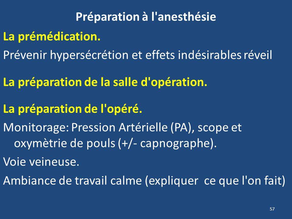 57 Préparation à l'anesthésie La prémédication. Prévenir hypersécrétion et effets indésirables réveil La préparation de la salle d'opération. La prépa