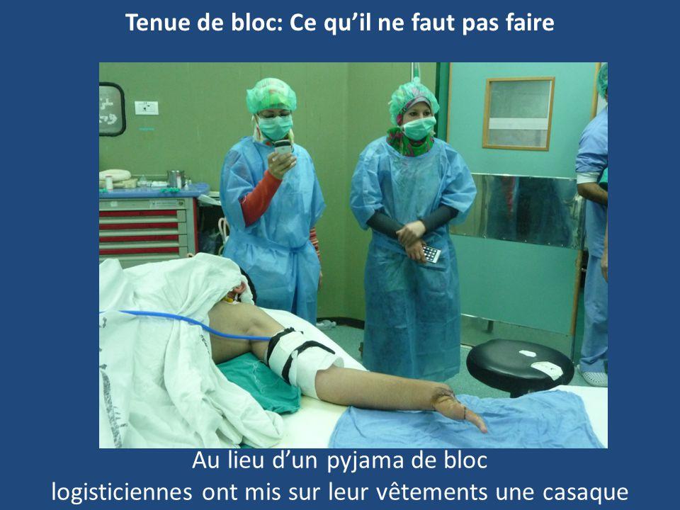 7 Hygiène au bloc opératoire: Architecture dun bloc 3 zones : Vestiaires personnel et accueil patient.