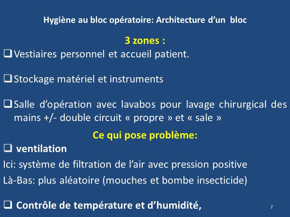 7 Hygiène au bloc opératoire: Architecture dun bloc 3 zones : Vestiaires personnel et accueil patient. Stockage matériel et instruments Salle dopérati