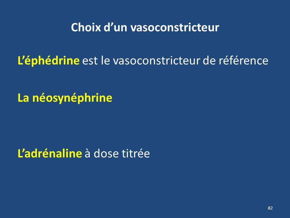 82 Choix dun vasoconstricteur Léphédrine est le vasoconstricteur de référence La néosynéphrine Ladrénaline à dose titrée