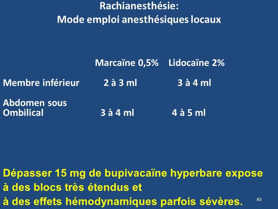 83 Rachianesthésie: Mode emploi anesthésiques locaux Marcaïne 0,5% Lidocaïne 2% Membre inférieur 2 à 3 ml 3 à 4 ml Abdomen sous Ombilical 3 à 4 ml 4 à