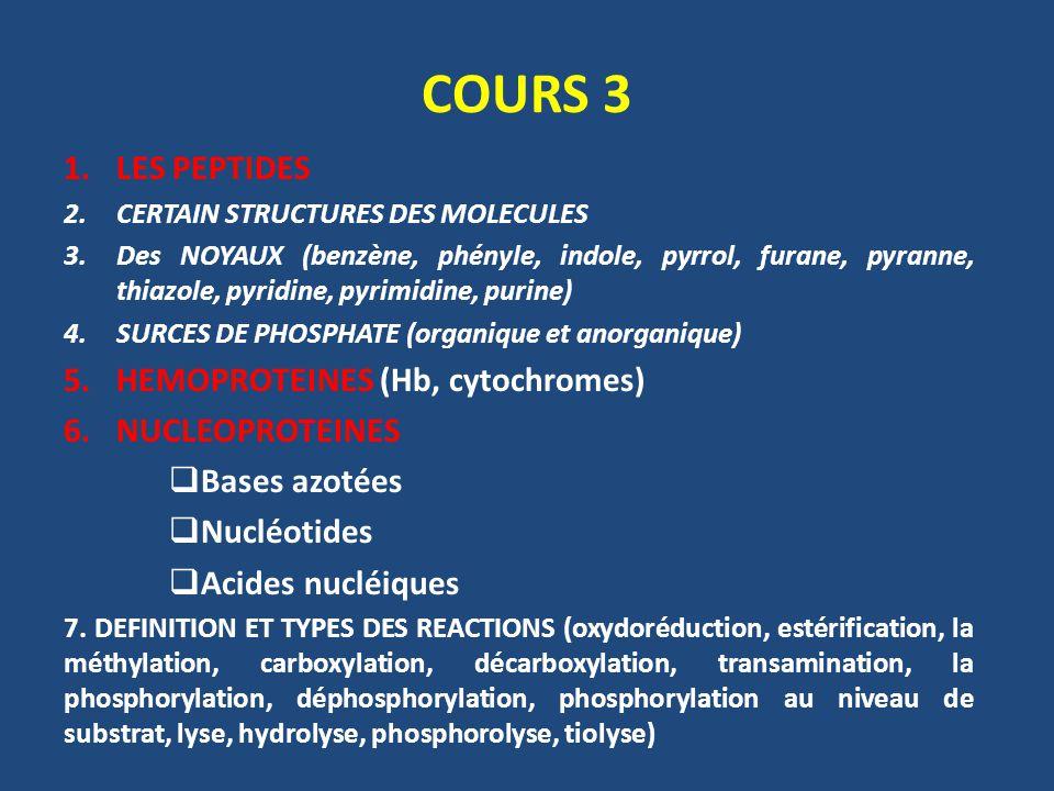 COURS 3 1.LES PEPTIDES 2.CERTAIN STRUCTURES DES MOLECULES 3.Des NOYAUX (benzène, phényle, indole, pyrrol, furane, pyranne, thiazole, pyridine, pyrimidine, purine) 4.SURCES DE PHOSPHATE (organique et anorganique) 5.HEMOPROTEINES (Hb, cytochromes) 6.NUCLEOPROTEINES Bases azotées Nucléotides Acides nucléiques 7.