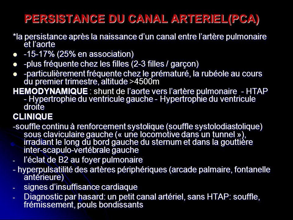 PERSISTANCE DU CANAL ARTERIEL(PCA) *la persistance après la naissance dun canal entre lartère pulmonaire et laorte -15-17% (25% en association) -15-17