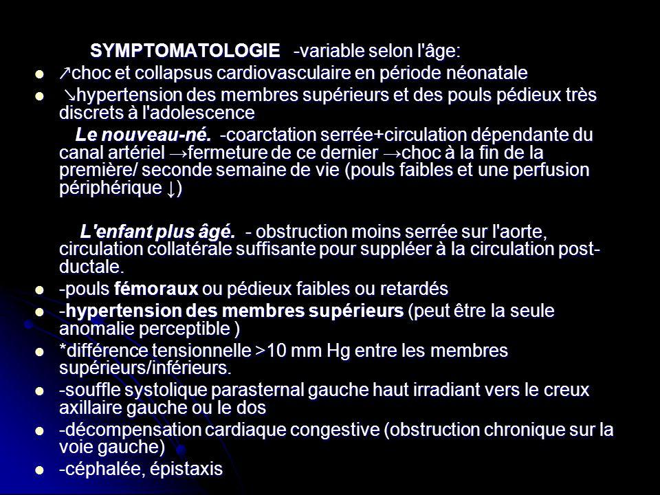 SYMPTOMATOLOGIE -variable selon l'âge: SYMPTOMATOLOGIE -variable selon l'âge: choc et collapsus cardiovasculaire en période néonatale choc et collapsu