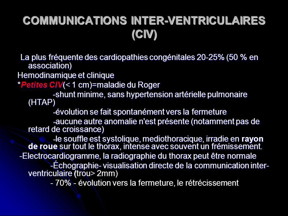 COMMUNICATIONS INTER-VENTRICULAIRES (CIV) La plus fréquente des cardiopathies congénitales 20-25% (50 % en association) Hemodinamique et clinique *Pet