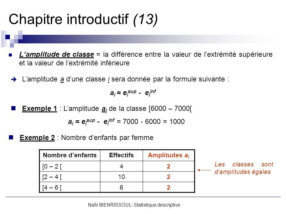 Nafii IBENRISSOUL- Statistique descriptive Chapitre introductif (13) Lamplitude de classe = la différence entre la valeur de lextrémité supérieure et
