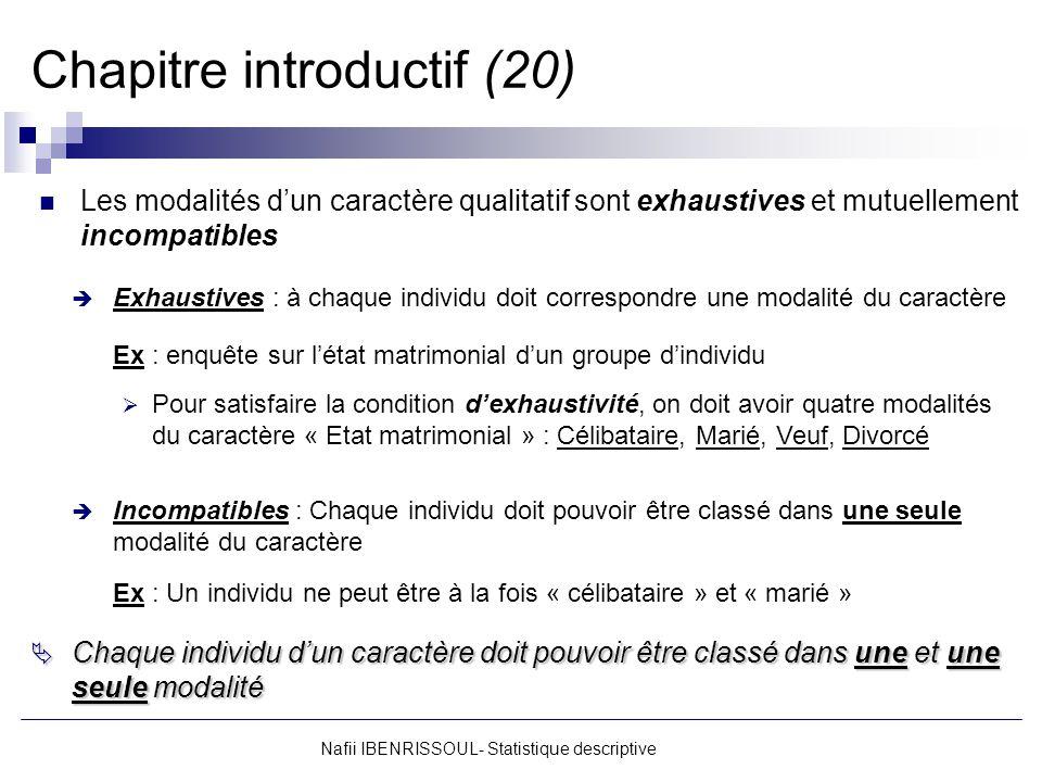 Nafii IBENRISSOUL- Statistique descriptive Chapitre introductif (20) Les modalités dun caractère qualitatif sont exhaustives et mutuellement incompati