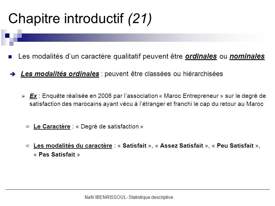Nafii IBENRISSOUL- Statistique descriptive Chapitre introductif (21) Les modalités dun caractère qualitatif peuvent être ordinales ou nominales Les mo