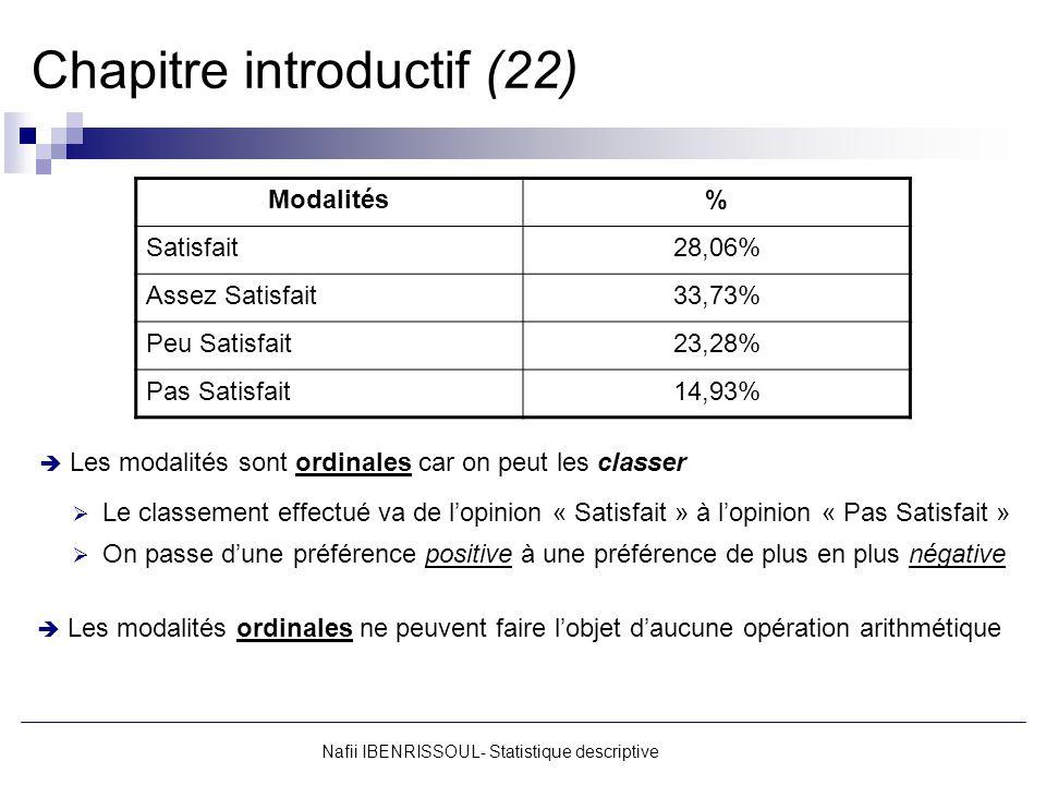 Nafii IBENRISSOUL- Statistique descriptive Chapitre introductif (22) Modalités% Satisfait28,06% Assez Satisfait33,73% Peu Satisfait23,28% Pas Satisfai