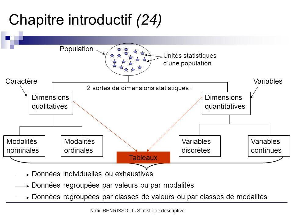 Nafii IBENRISSOUL- Statistique descriptive Chapitre introductif (24) Dimensions qualitatives Dimensions quantitatives Unités statistiques dune populat