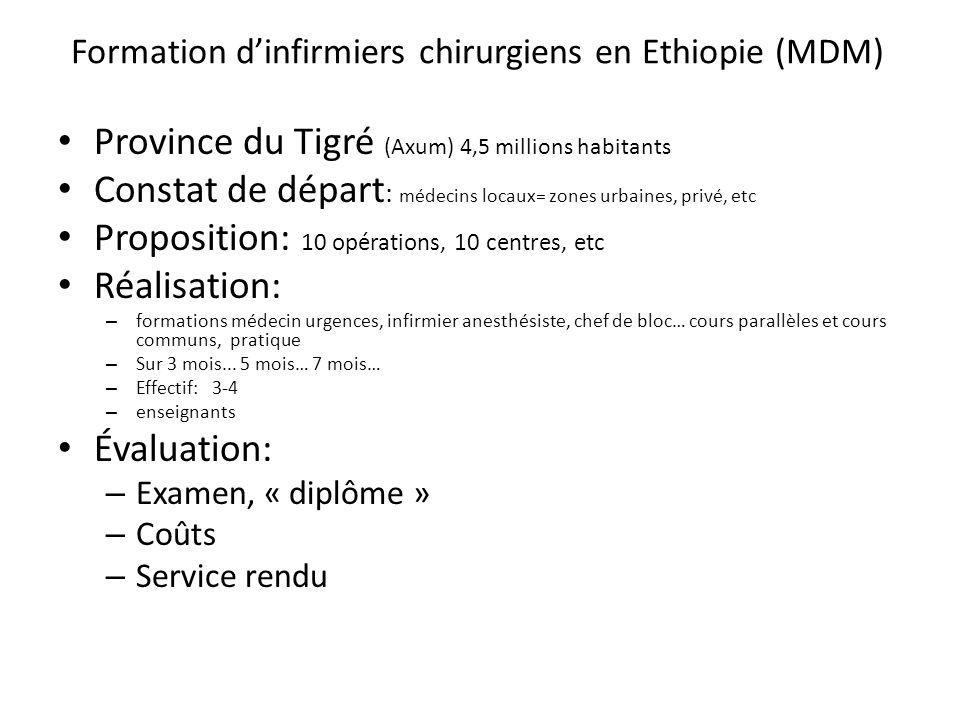 Formation dinfirmiers chirurgiens en Ethiopie (MDM) Province du Tigré (Axum) 4,5 millions habitants Constat de départ : médecins locaux= zones urbaine