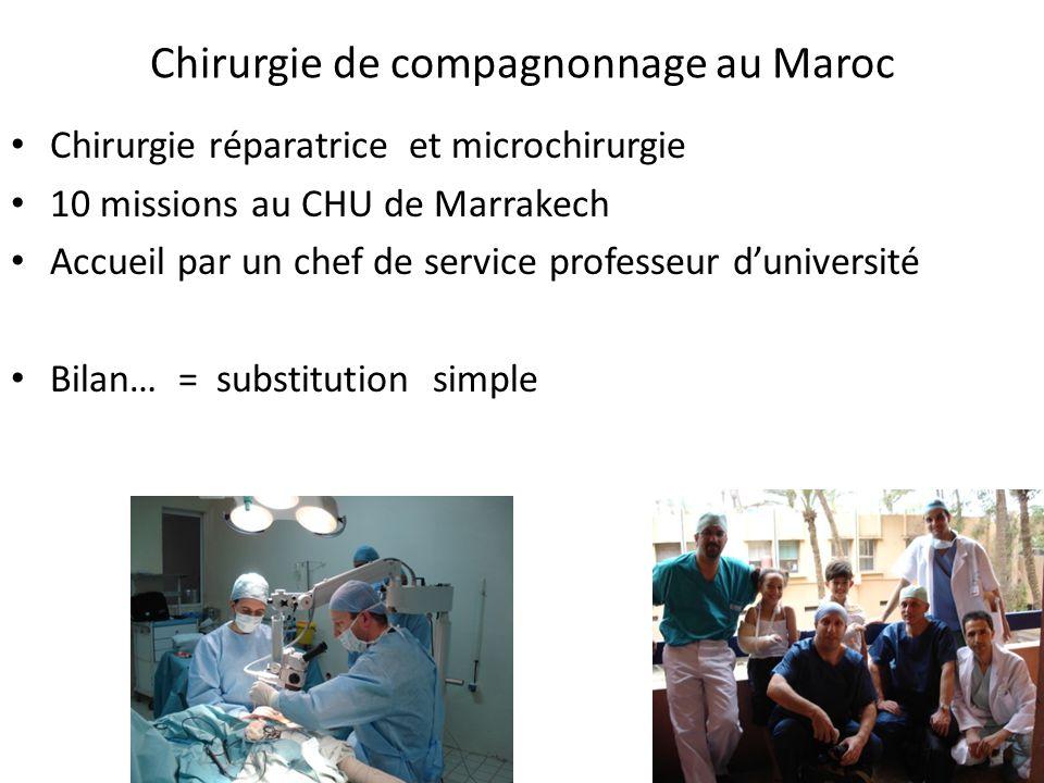 Chirurgie de compagnonnage au Maroc Chirurgie réparatrice et microchirurgie 10 missions au CHU de Marrakech Accueil par un chef de service professeur
