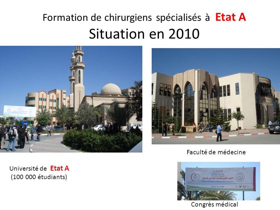 Formation de chirurgiens spécialisés à Etat A Situation en 2010 Université de Etat A (100 000 étudiants) Faculté de médecine Congrès médical