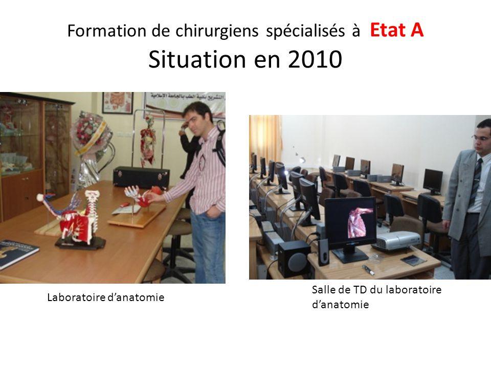 Formation de chirurgiens spécialisés à Etat A Situation en 2010 Laboratoire danatomie Salle de TD du laboratoire danatomie