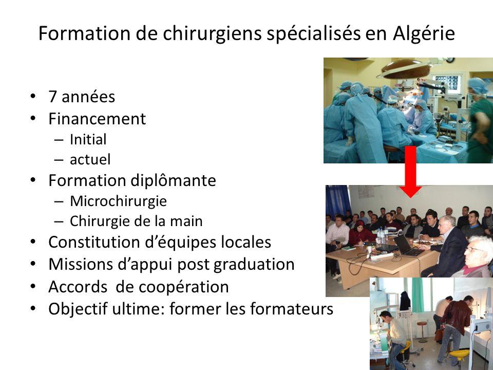 Formation de chirurgiens spécialisés en Algérie 7 années Financement – Initial – actuel Formation diplômante – Microchirurgie – Chirurgie de la main C