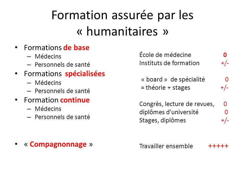 Formation assurée par les « humanitaires » Formations de base – Médecins – Personnels de santé Formations spécialisées – Médecins – Personnels de sant