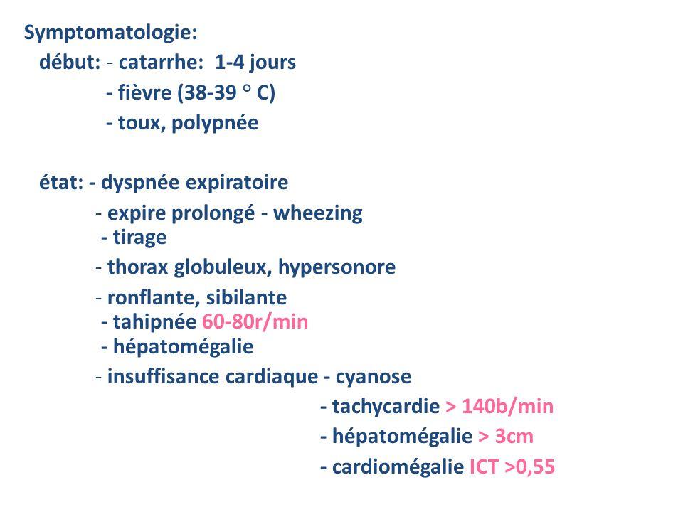 Symptomatologie: début: - catarrhe: 1-4 jours - fièvre (38-39 ° C) - toux, polypnée état: - dyspnée expiratoire - expire prolongé - wheezing - tirage - thorax globuleux, hypersonore - ronflante, sibilante - tahipnée 60-80r/min - hépatomégalie - insuffisance cardiaque - cyanose - tachycardie > 140b/min - hépatomégalie > 3cm - cardiomégalie ICT >0,55