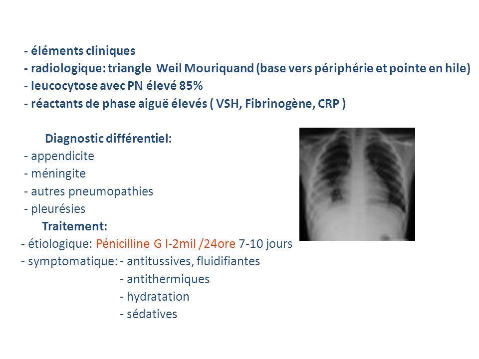Diagnostic: - éléments cliniques - radiologique: triangle Weil Mouriquand (base vers périphérie et pointe en hile) - leucocytose avec PN élevé 85% - réactants de phase aiguë élevés ( VSH, Fibrinogène, CRP ) Diagnostic différentiel: - appendicite - méningite - autres pneumopathies - pleurésies Traitement: - étiologique: Pénicilline G l-2mil /24ore 7-10 jours - symptomatique: - antitussives, fluidifiantes - antithermiques - hydratation - sédatives