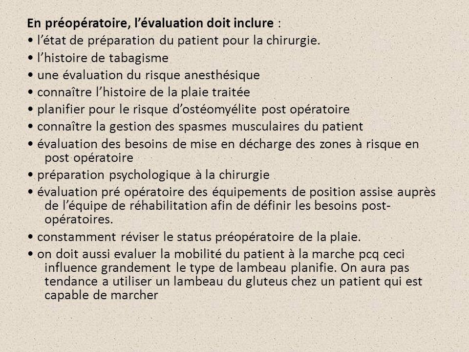 En préopératoire, lévaluation doit inclure : létat de préparation du patient pour la chirurgie. lhistoire de tabagisme une évaluation du risque anesth