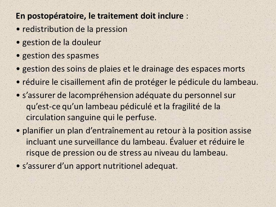 En postopératoire, le traitement doit inclure : redistribution de la pression gestion de la douleur gestion des spasmes gestion des soins de plaies et