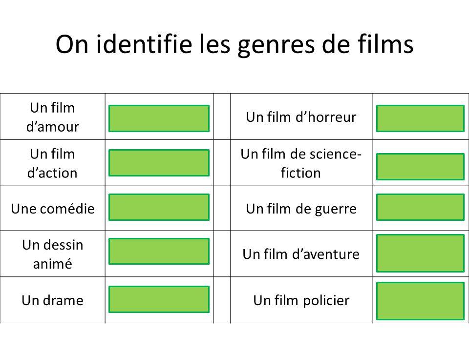 On identifie les genres de films Un film damour A romantic film Un film dhorreurA horror film Un film daction An action film Un film de science- ficti
