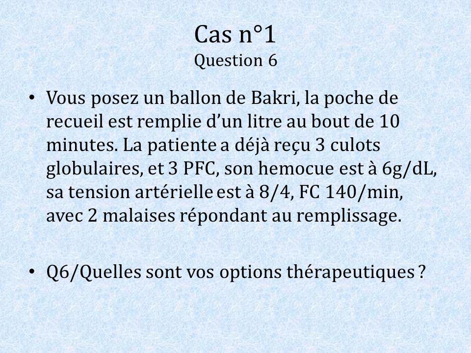 Cas n°1 Question 6 Vous posez un ballon de Bakri, la poche de recueil est remplie dun litre au bout de 10 minutes. La patiente a déjà reçu 3 culots gl