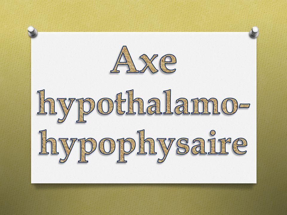 18/01/2012 22 MSH = Hormone mélanotrope: Régule: pigmentation de la peau Hormones antéhypophysaires