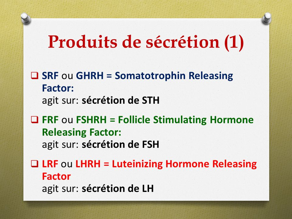 Produits de sécrétion (2) TRH = Thyroïde Releasing Hormone: agit sur: sécrétion de TSH CRF ou CRH = Corticotrophin Releasing Factor: agit sur: sécrétion dACTH et MSH PIF ou PRH = Prolactin Inhibiting Factor: agit sur: sécrétion de prolactine