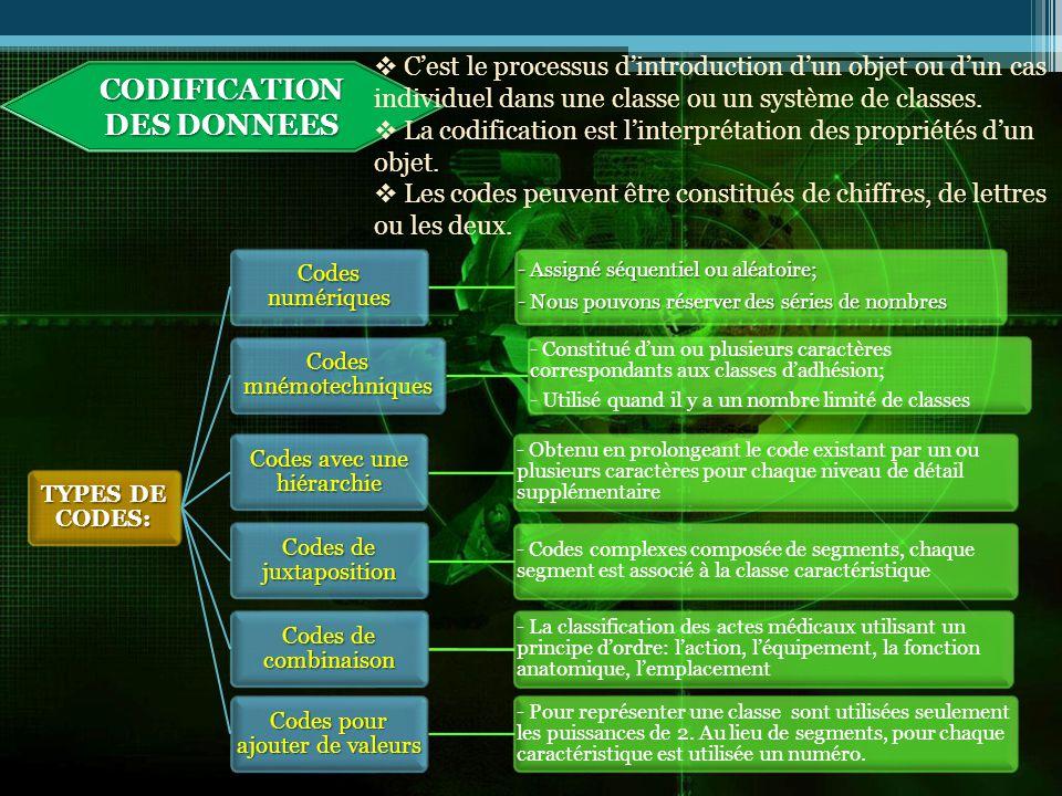 CODIFICATION DES DONNEES Cest le processus dintroduction dun objet ou dun cas individuel dans une classe ou un système de classes.