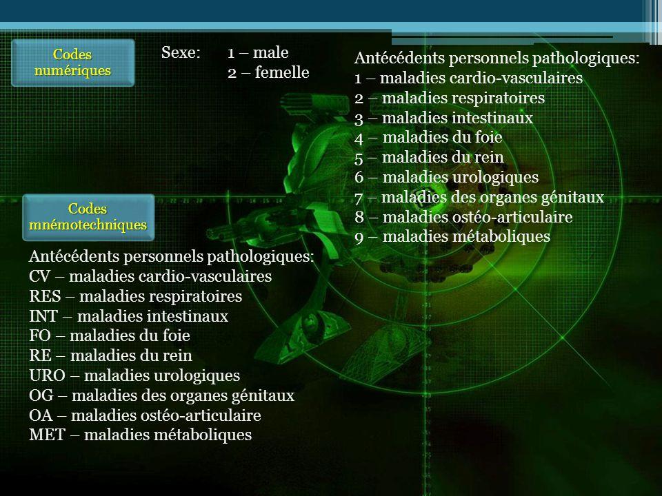 Codes numériques Sexe: 1 – male 2 – femelle Antécédents personnels pathologiques: 1 – maladies cardio-vasculaires 2 – maladies respiratoires 3 – maladies intestinaux 4 – maladies du foie 5 – maladies du rein 6 – maladies urologiques 7 – maladies des organes génitaux 8 – maladies ostéo-articulaire 9 – maladies métaboliques Codes mnémotechniques Antécédents personnels pathologiques: CV – maladies cardio-vasculaires RES – maladies respiratoires INT – maladies intestinaux FO – maladies du foie RE – maladies du rein URO – maladies urologiques OG – maladies des organes génitaux OA – maladies ostéo-articulaire MET – maladies métaboliques