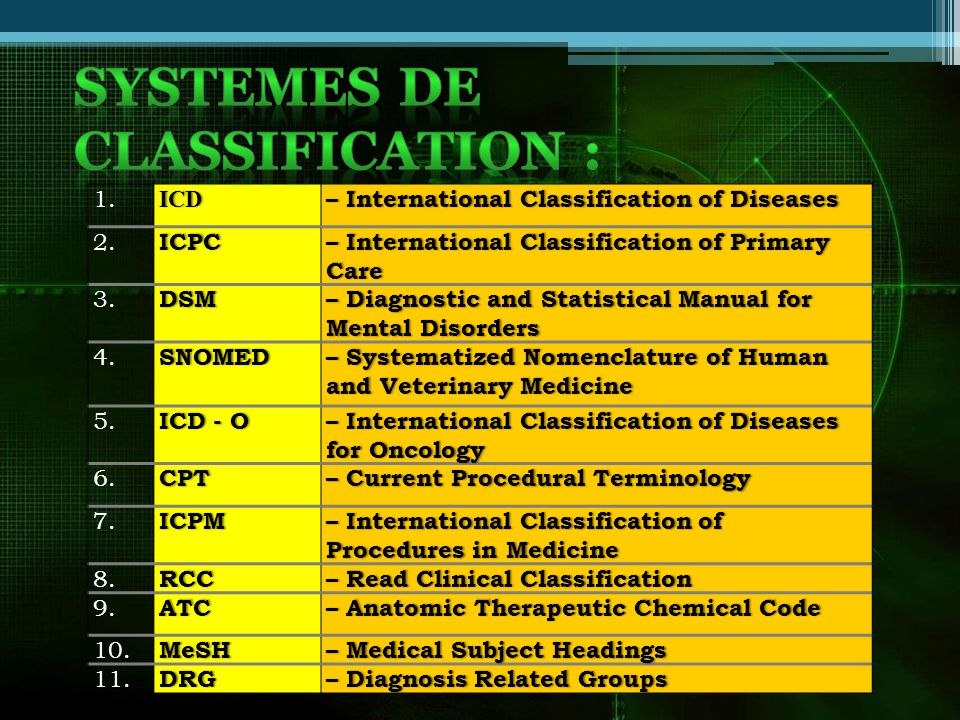 1.ICD – International Classification of Diseases– International Classification of Diseases 2.ICPC– International Classification of Primary Care 3.DSM– Diagnostic and Statistical Manual for Mental Disorders 4.SNOMED– Systematized Nomenclature of Human and Veterinary Medicine 5.