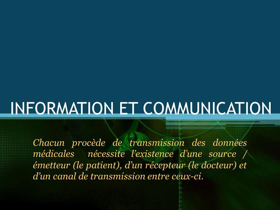 INFORMATION ET COMMUNICATION Chacun procède de transmission des données médicales nécessite lexistence dune source / émetteur (le patient), dun récepteur (le docteur) et dun canal de transmission entre ceux-ci.