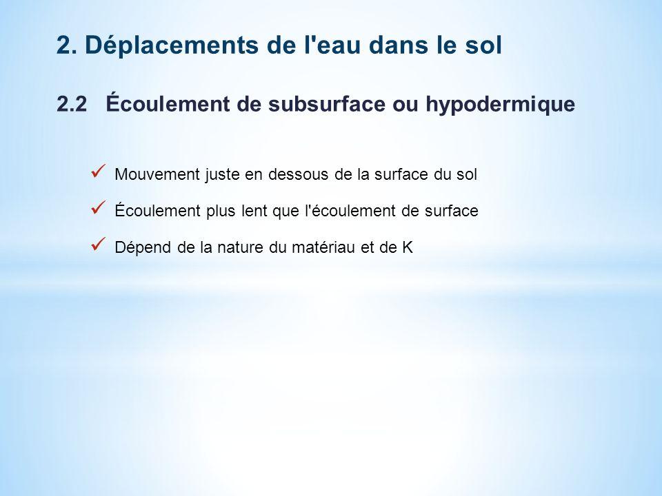 2.2 Écoulement de subsurface ou hypodermique Mouvement juste en dessous de la surface du sol Écoulement plus lent que l'écoulement de surface Dépend d