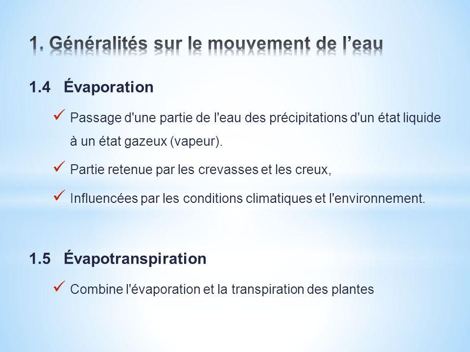 1.4 Évaporation Passage d une partie de l eau des précipitations d un état liquide à un état gazeux (vapeur).