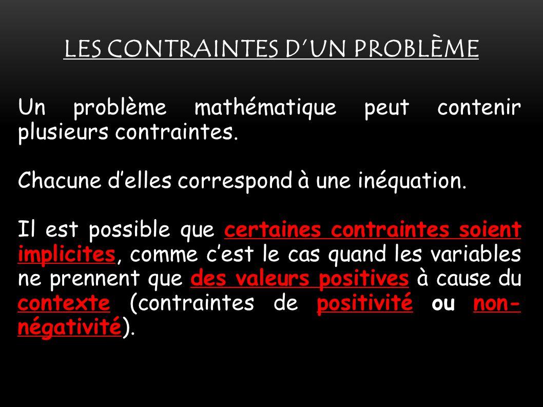 LES CONTRAINTES DUN PROBLÈME Un problème mathématique peut contenir plusieurs contraintes. Chacune delles correspond à une inéquation. positivité Il e