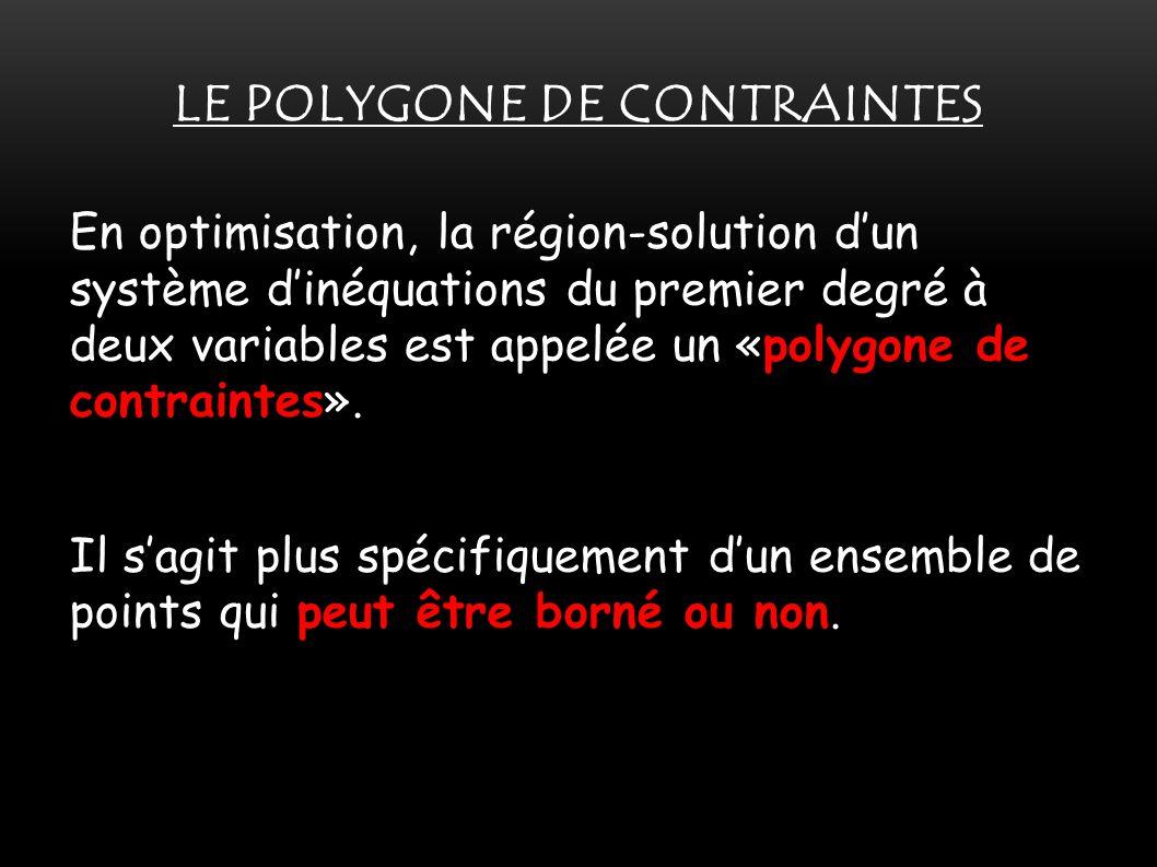 LE POLYGONE DE CONTRAINTES En optimisation, la région-solution dun système dinéquations du premier degré à deux variables est appelée un «polygone de contraintes».