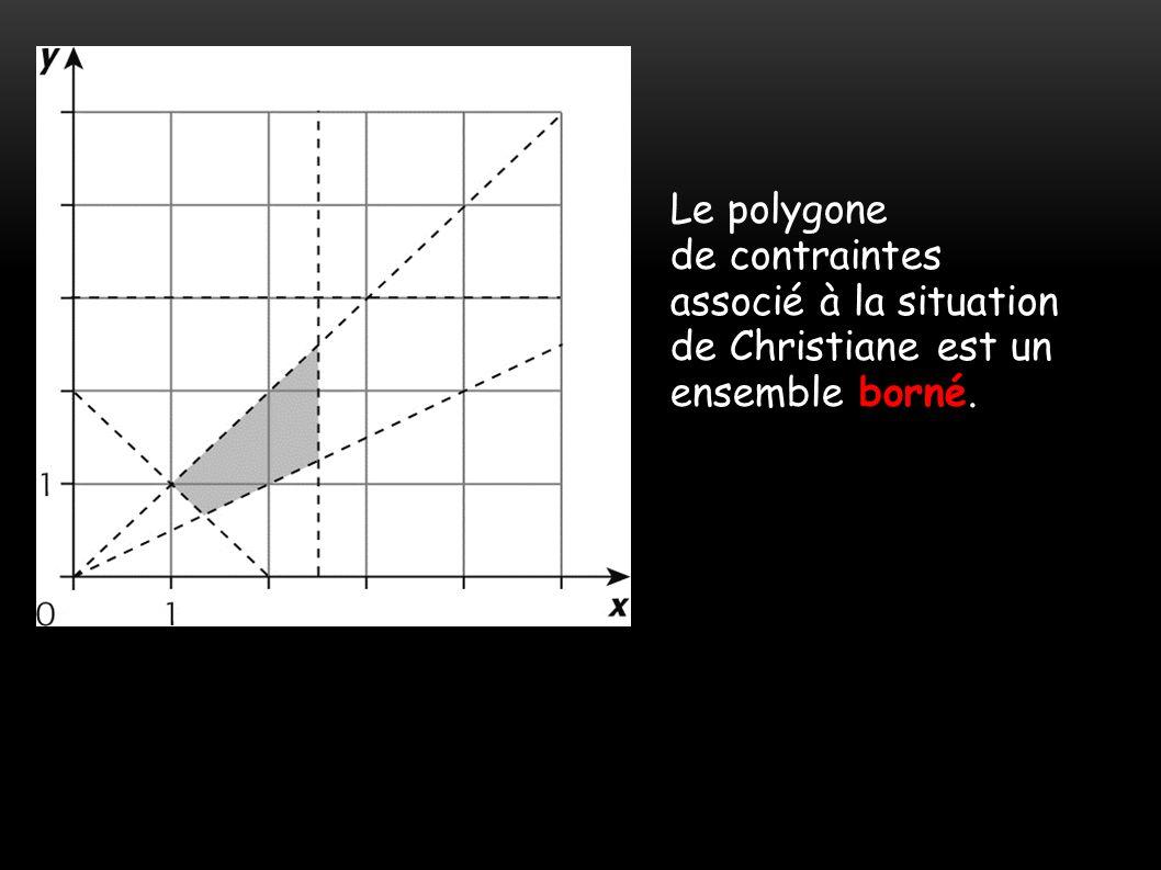 Le polygone de contraintes associé à la situation de Christiane est un ensemble borné.