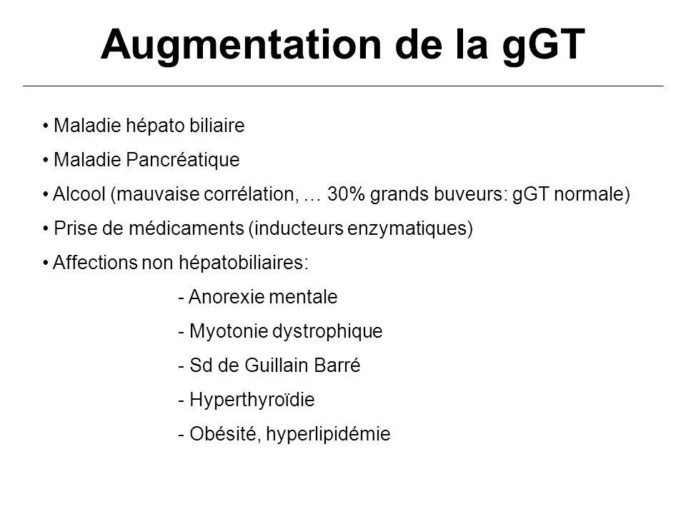 Augmentation de la gGT Maladie hépato biliaire Maladie Pancréatique Alcool (mauvaise corrélation, … 30% grands buveurs: gGT normale) Prise de médicame