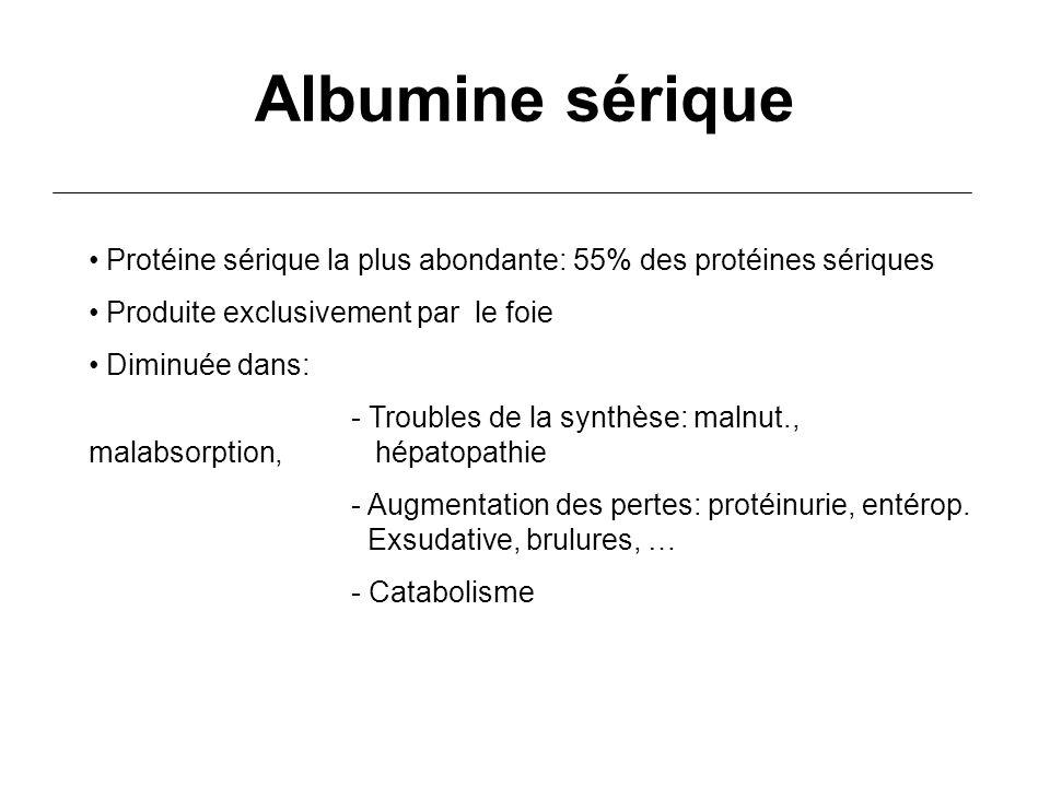Albumine sérique Protéine sérique la plus abondante: 55% des protéines sériques Produite exclusivement par le foie Diminuée dans: - Troubles de la syn