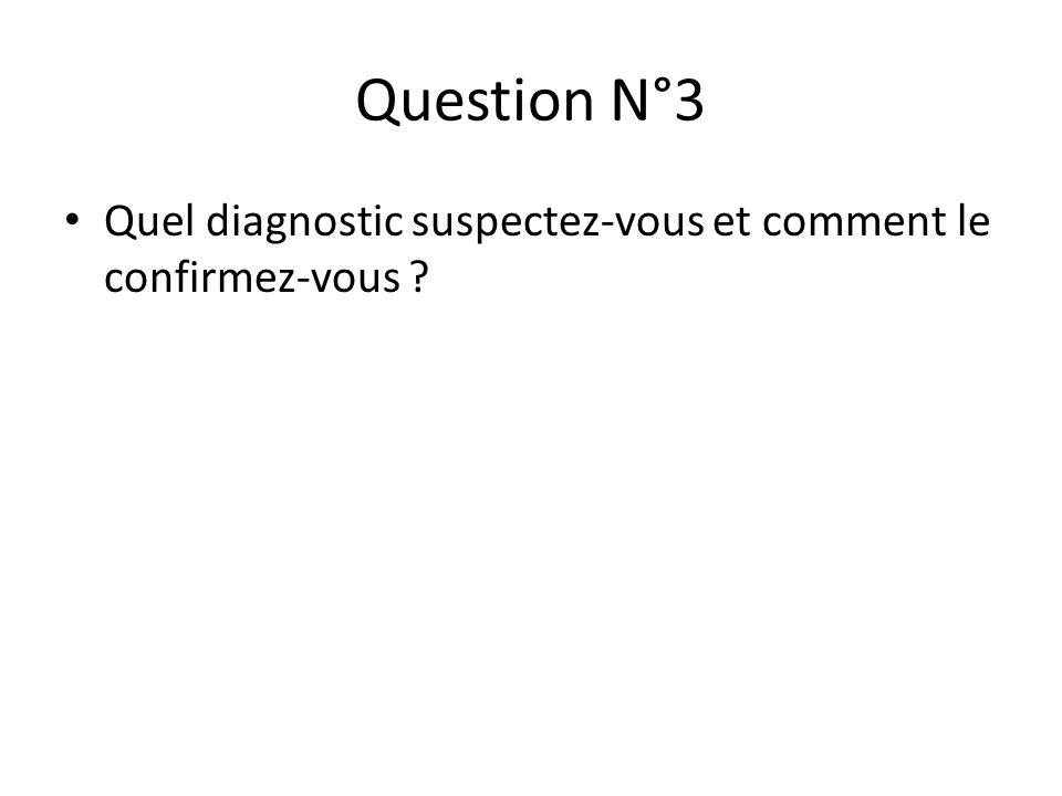 Question N°3 Quel diagnostic suspectez-vous et comment le confirmez-vous ?