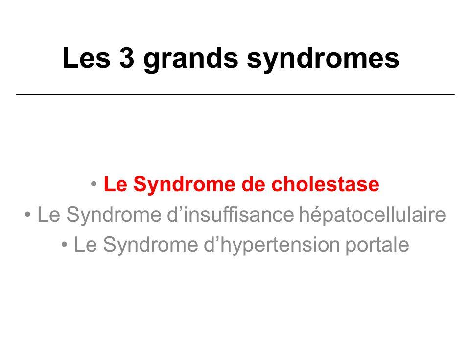 Le syndrome de cholestase = Ensemble des manifestations liées à la diminution ou à larrêt de la sécrétion biliaire Cholestase extrahépatique Cholestase intrahépatique