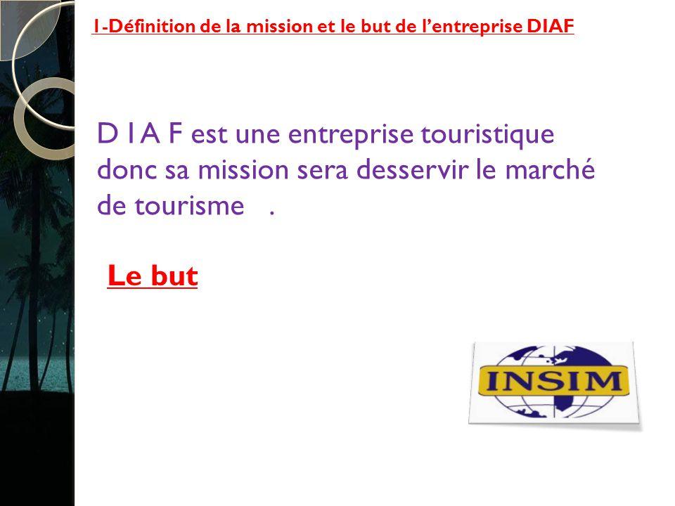 D I A F est une entreprise touristique donc sa mission sera desservir le marché de tourisme. Le but 1-Définition de la mission et le but de lentrepris