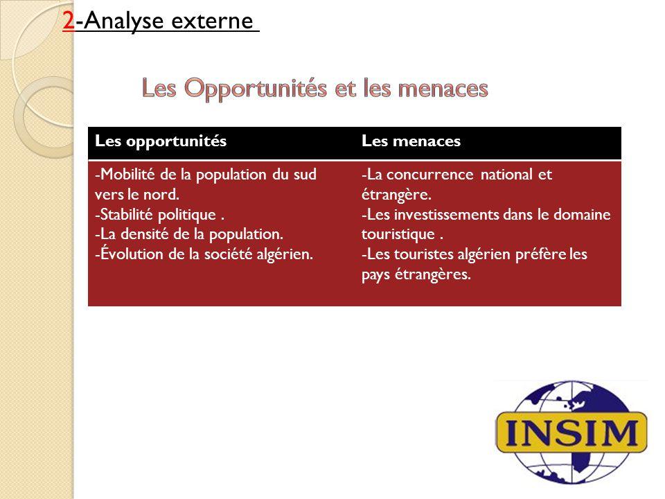 2-Analyse externe Les opportunitésLes menaces -Mobilité de la population du sud vers le nord. -Stabilité politique. -La densité de la population. -Évo