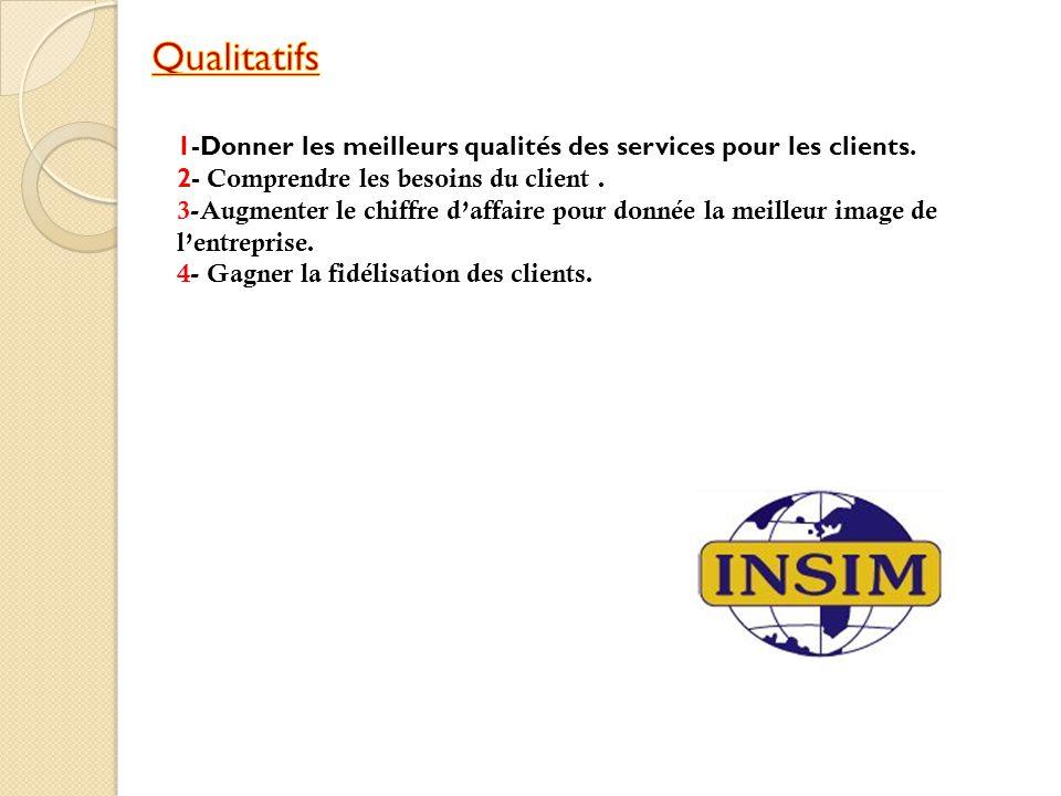 1-Donner les meilleurs qualités des services pour les clients. 2- Comprendre les besoins du client. 3-Augmenter le chiffre daffaire pour donnée la mei