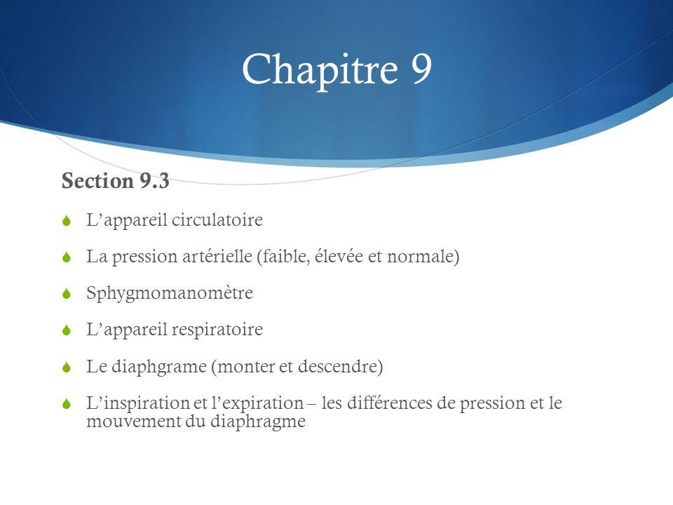 Chapitre 9 Section 9.3 Lappareil circulatoire La pression artérielle (faible, élevée et normale) Sphygmomanomètre Lappareil respiratoire Le diaphgrame (monter et descendre) Linspiration et lexpiration – les différences de pression et le mouvement du diaphragme