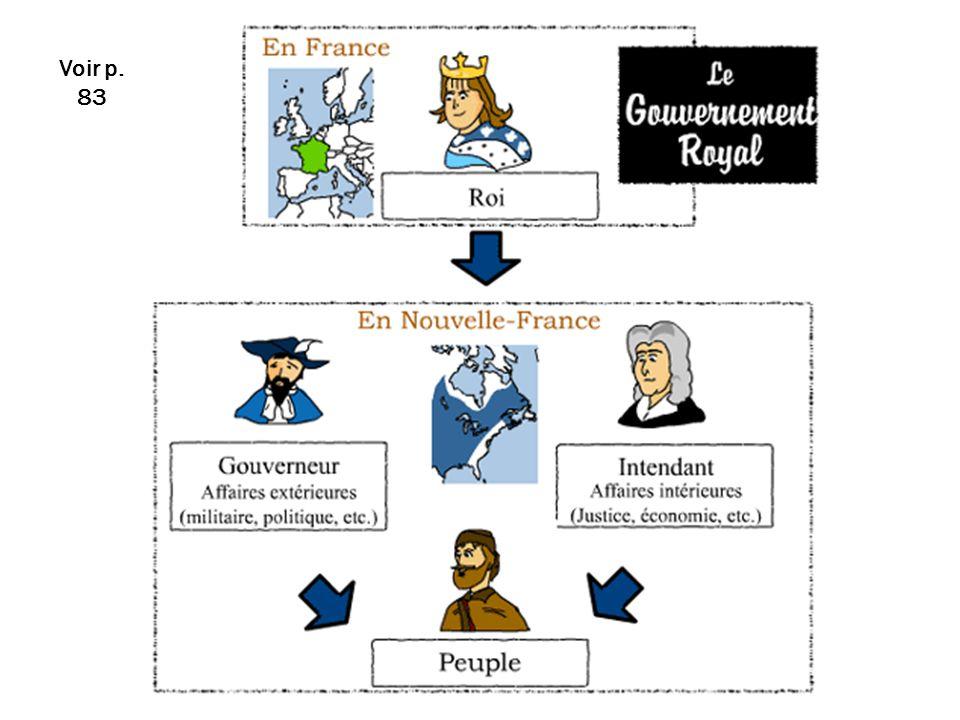Louis XIV et Jean Talon prennent plusieurs démarches pour encourager le peuplement de la N-F: 1.