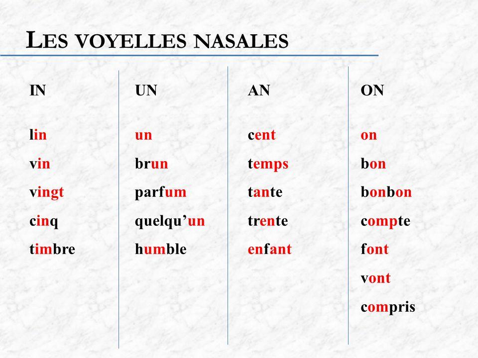 Prononciation 101 Lalphabet français .