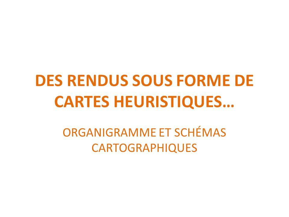 DES RENDUS SOUS FORME DE CARTES HEURISTIQUES… ORGANIGRAMME ET SCHÉMAS CARTOGRAPHIQUES