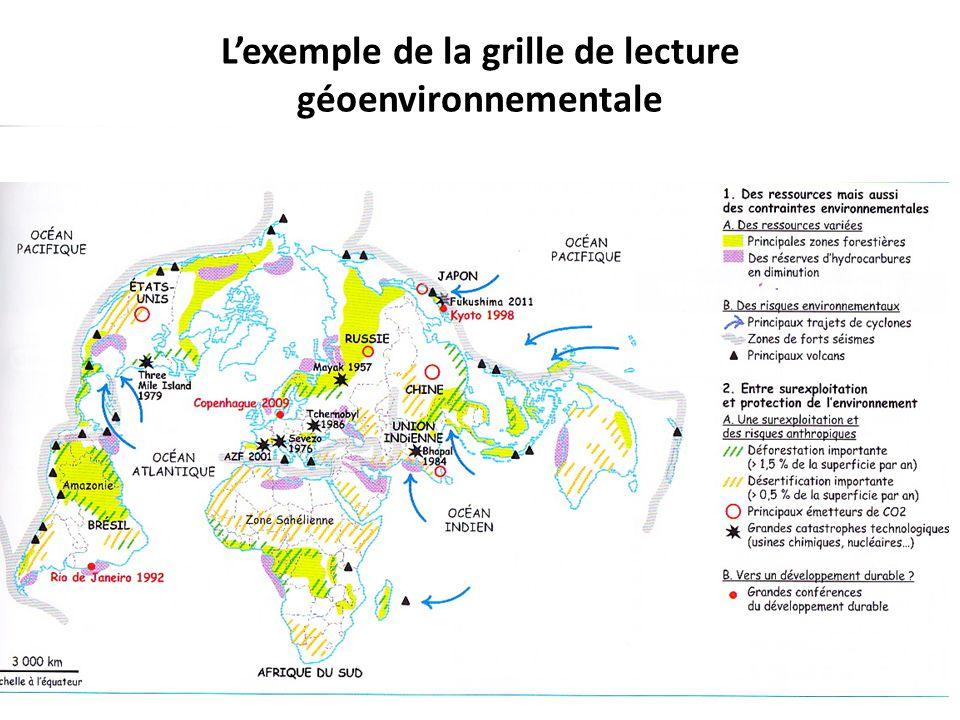 Lexemple de la grille de lecture géoenvironnementale